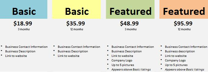 Business Directory Plans | The Biz Knows